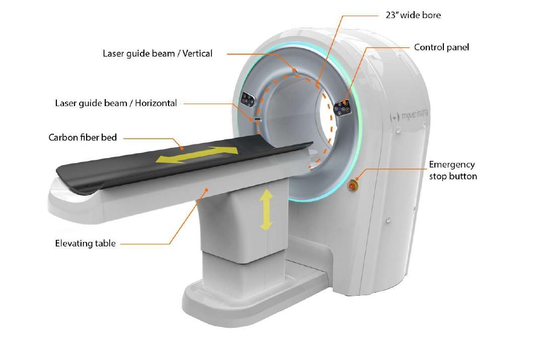 VET CT Machine